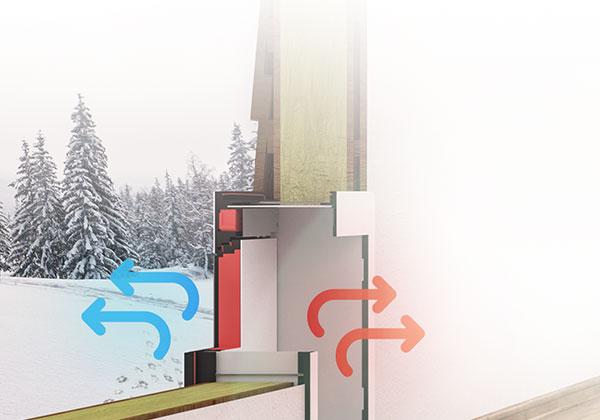 Wärme - Die erste isolierte, wärmegedämmte Hundetüre / Katzentüre die auch Passivhaus geeignet ist.